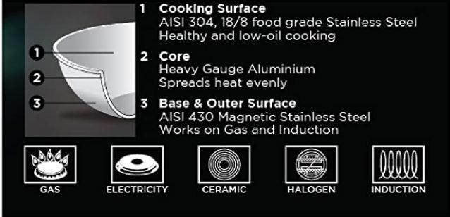 Hawkins try-ply pan