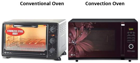 7 Best Oven For Baking Cakes in India:(May)2021 [Latest Top Pick]